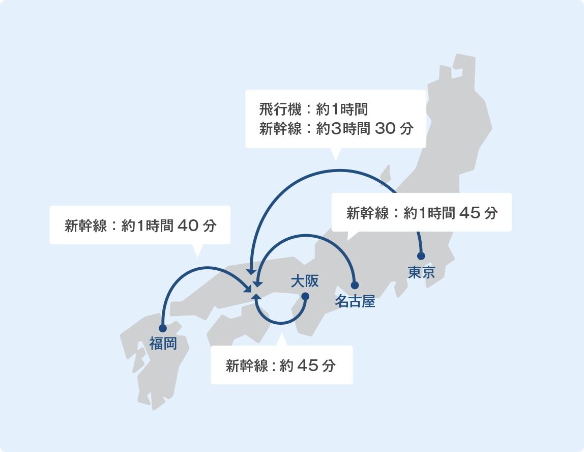 好立地岡山のポイント⑤アクセス利便性