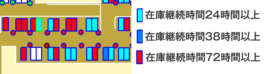 駐車時間が車室ごとにわかる