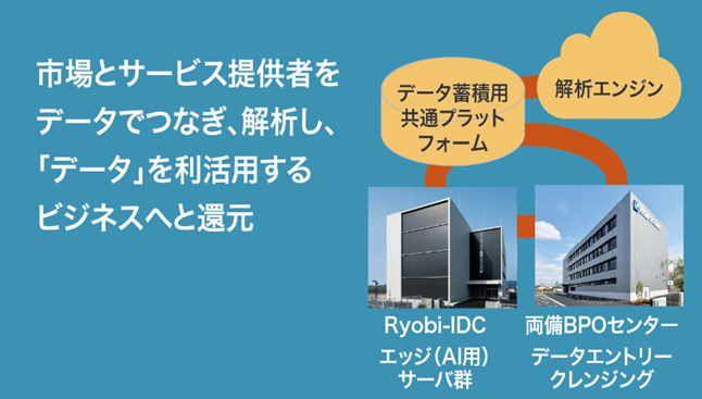DX関連.jpg