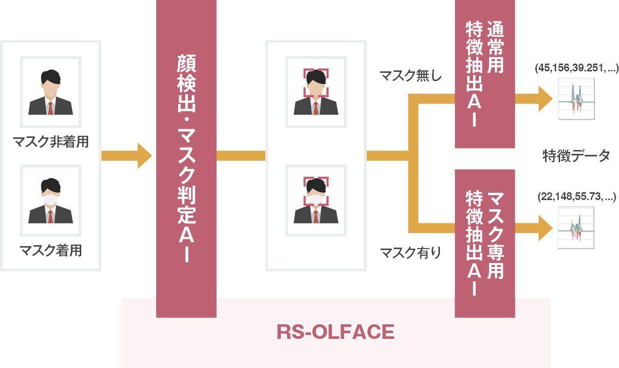 rs-olface_2.jpg