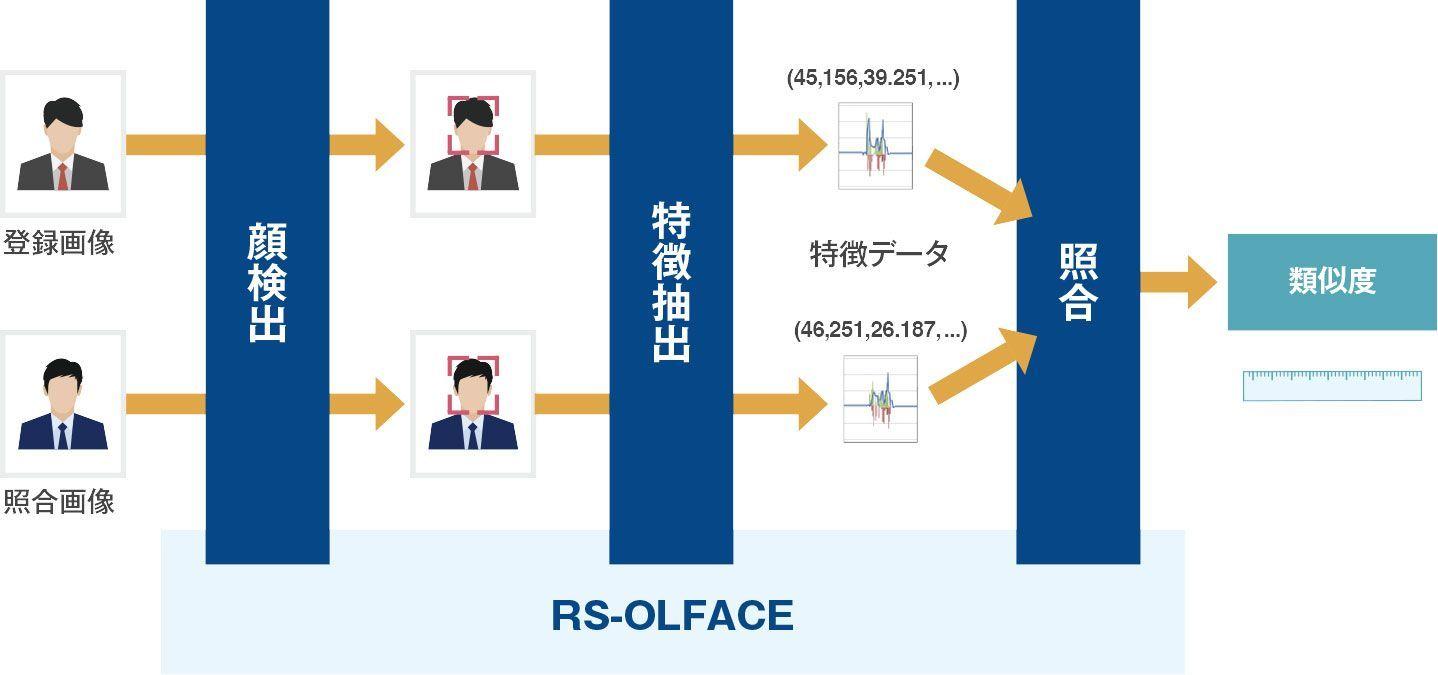 rs-olface_1.jpg