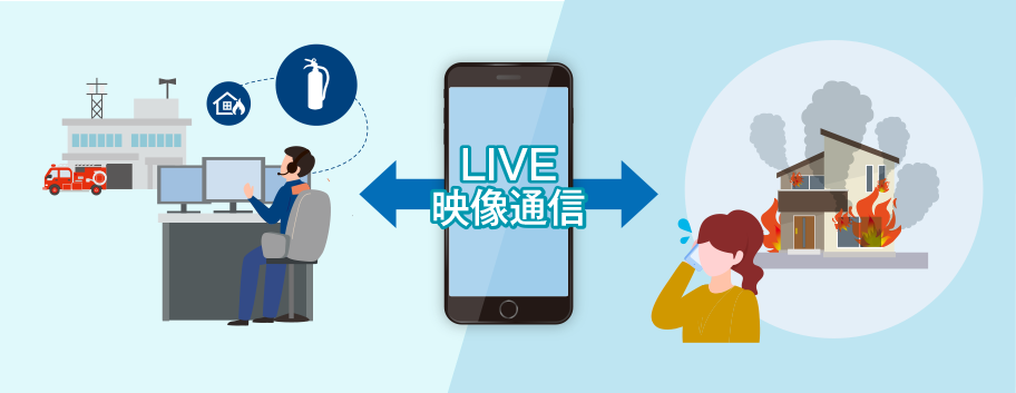 LIVE映像通報システム