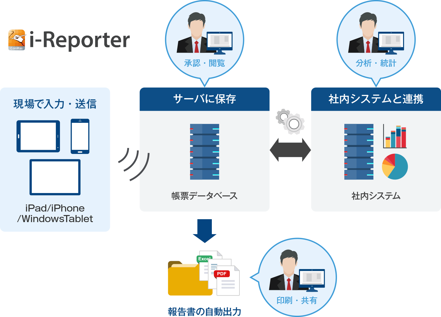 i-reporter-image05.png