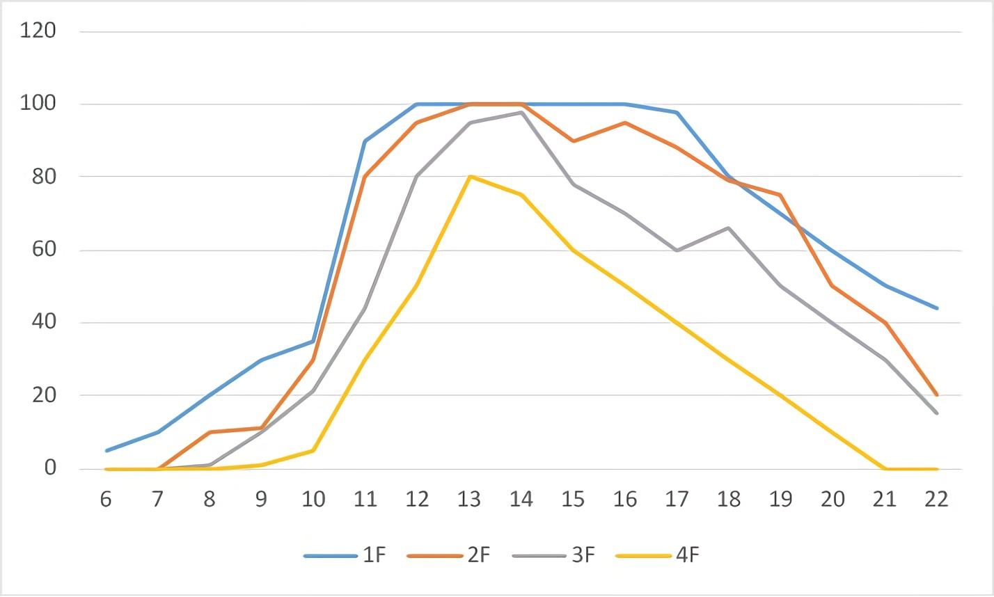 park-graph.jpg